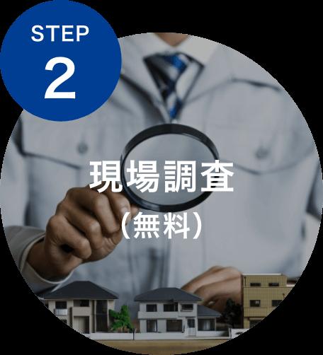 STEP2 現場調査(無料)